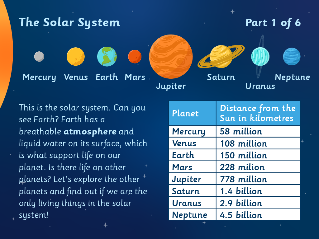 Do Task: Short Reads Non-fiction: Is There Life on Other Planets? (2