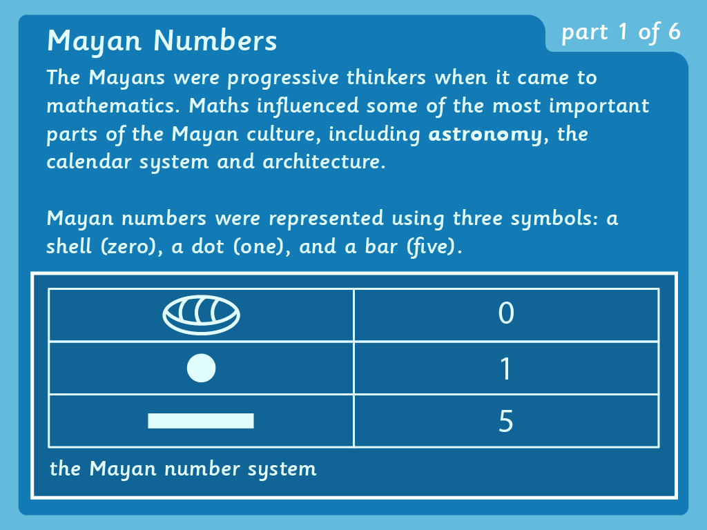 Do Task: Short Reads History Non-fiction: The Mathematical Mayans (1