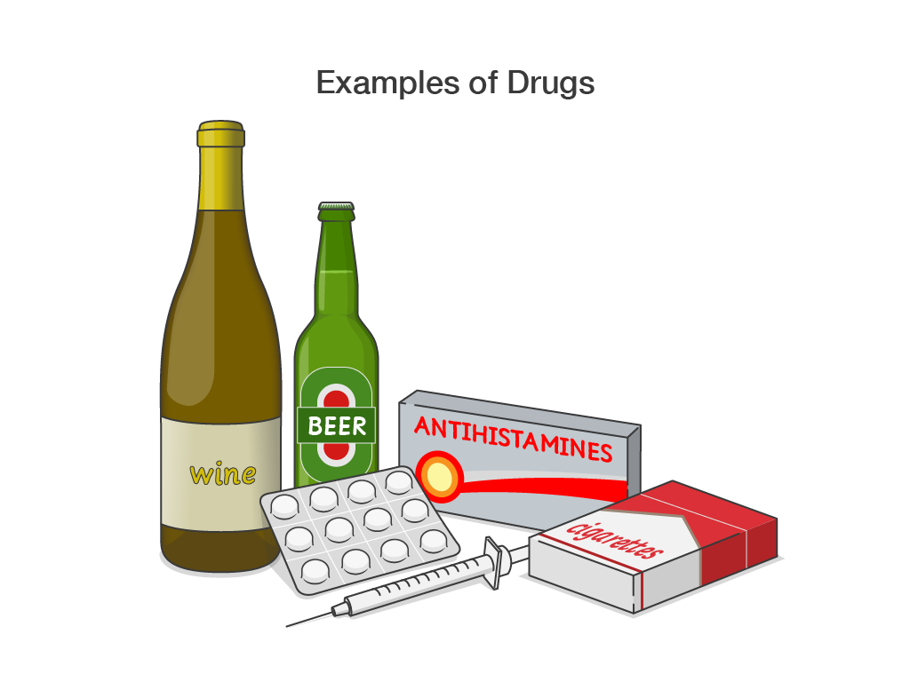 Do Task: Recreational Drugs: Effects on Behaviour, Health and Life