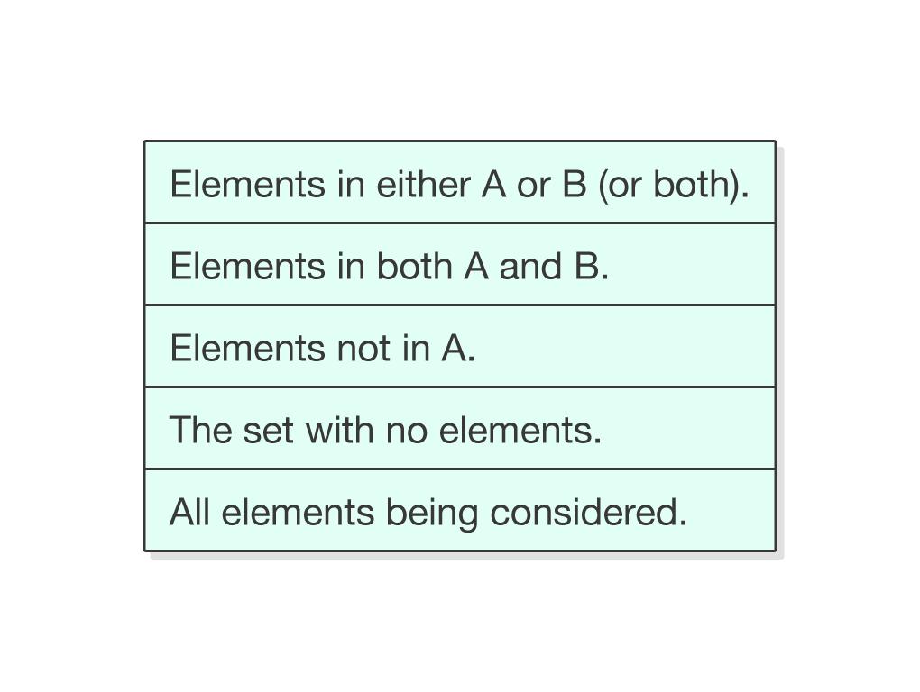 Do Task Interpreting Venn Diagrams And Multiple Sets
